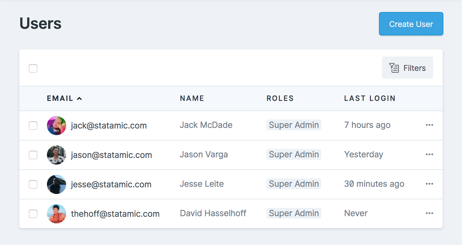 List of Statamic Control Panel users